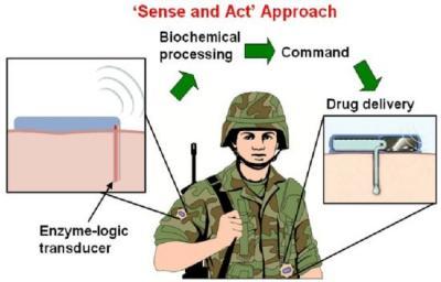 20081108213245-soldados-asistencia-salud.jpg